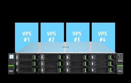 бесплатный хостинг серверов на 7 дней
